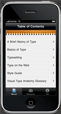 TypographyManual