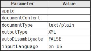 POST Parameters