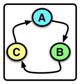 method_chaining