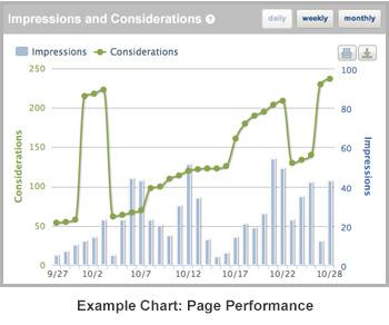 03-amazon-page-analytics