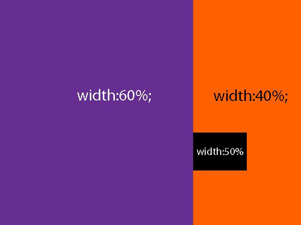 css-width