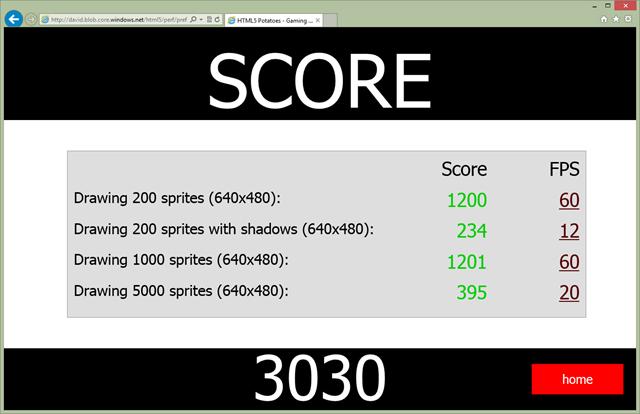 score1