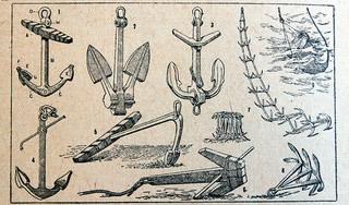 Pencil drawings of various marine anchors.