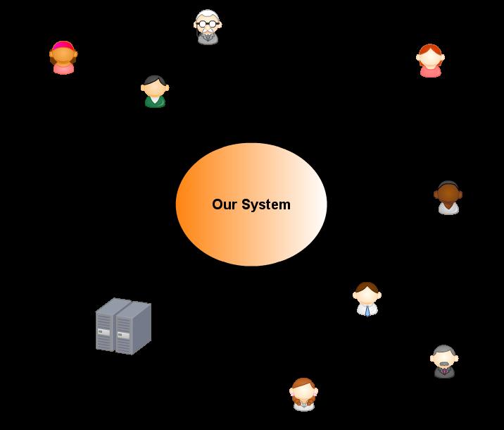 SP -System 2