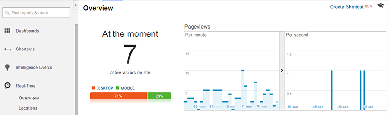 Analytics Real-time