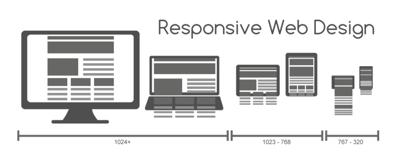 Responsive Web Design for Desktop