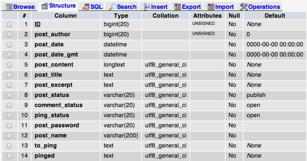 wordpress-database