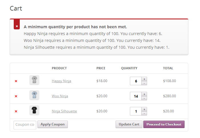 Quantity Per Product