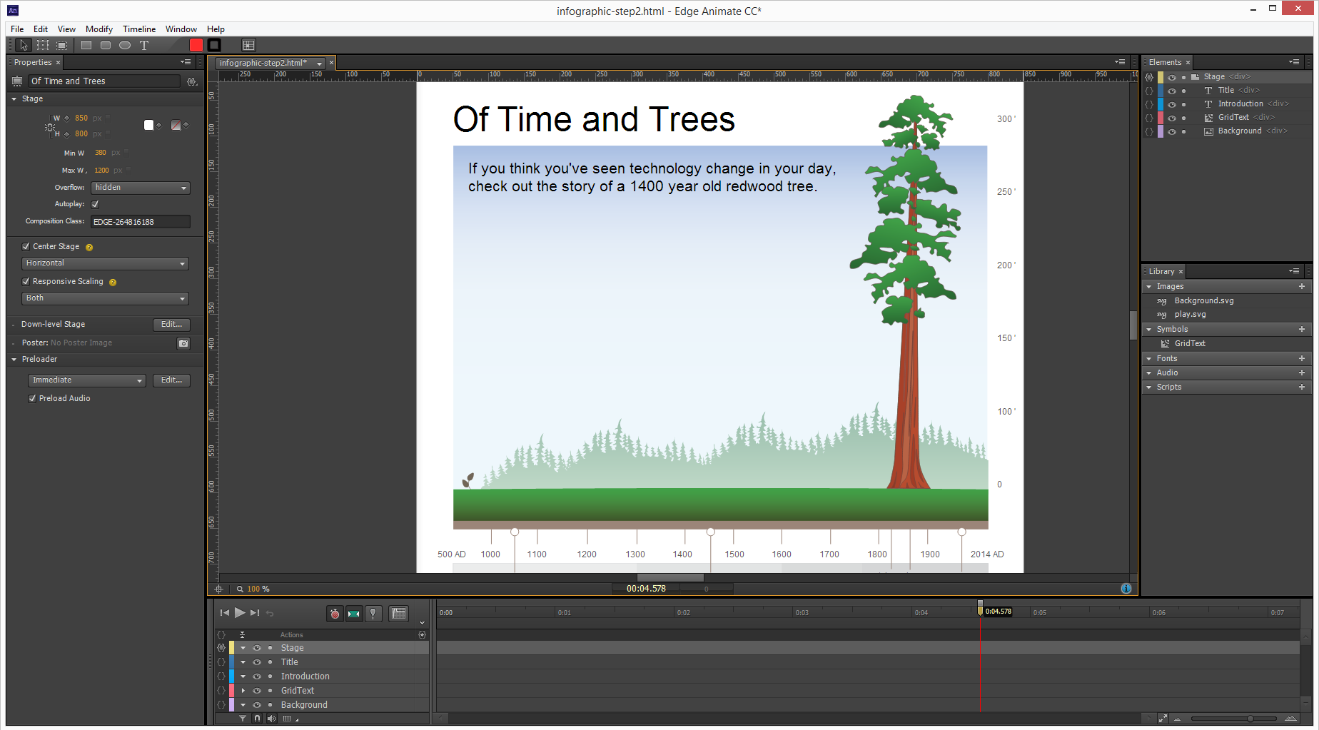 The infographic as a static composition in Adobe Edge Animate CC 2014