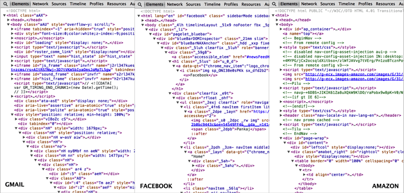 Frontend code of Gmail, Facebook and Amazon