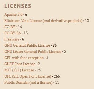 http://openfontlibrary.org
