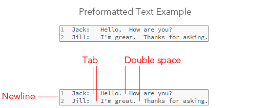 Preformatted text example