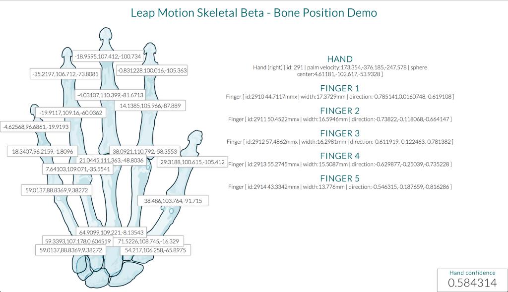 Screenshot of the bone position demo