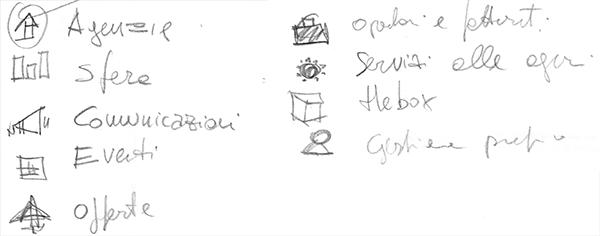 A very very rough sketch