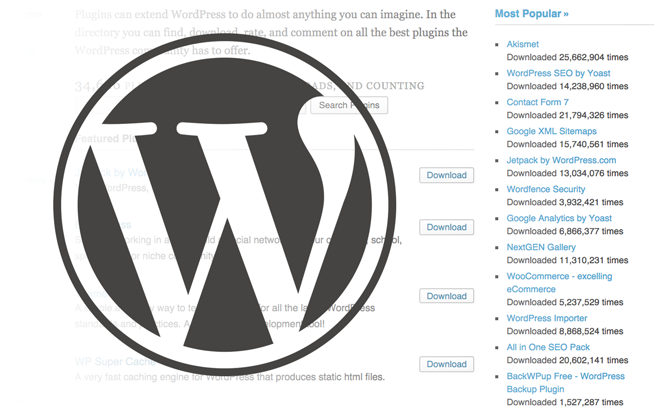 WordPress.org's Most Popular Plugins for 2014