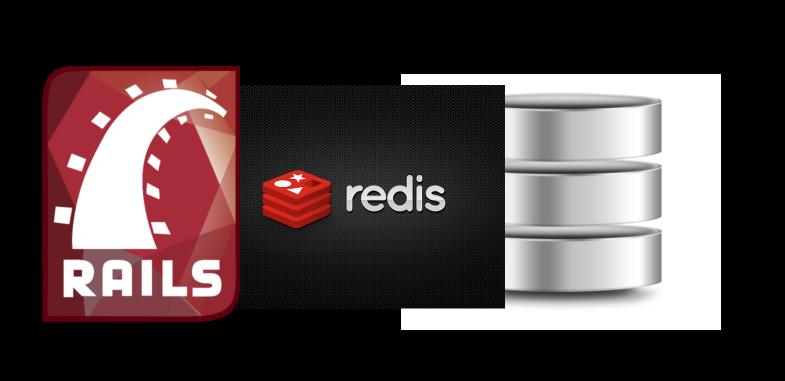 redisrails