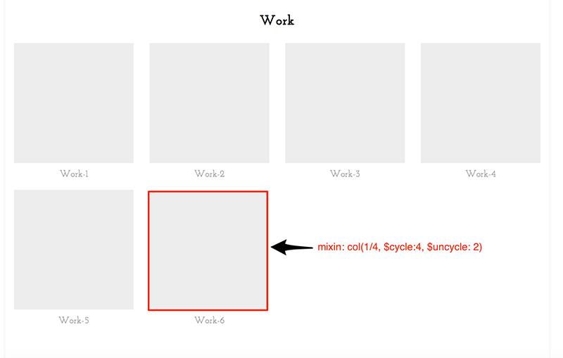 Jeet Grid Example 1