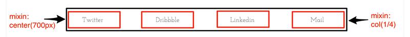 Jeet Grid Example 2