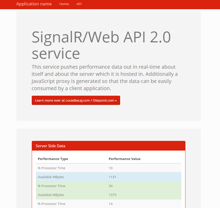 SignalR/Web API 2.0 service