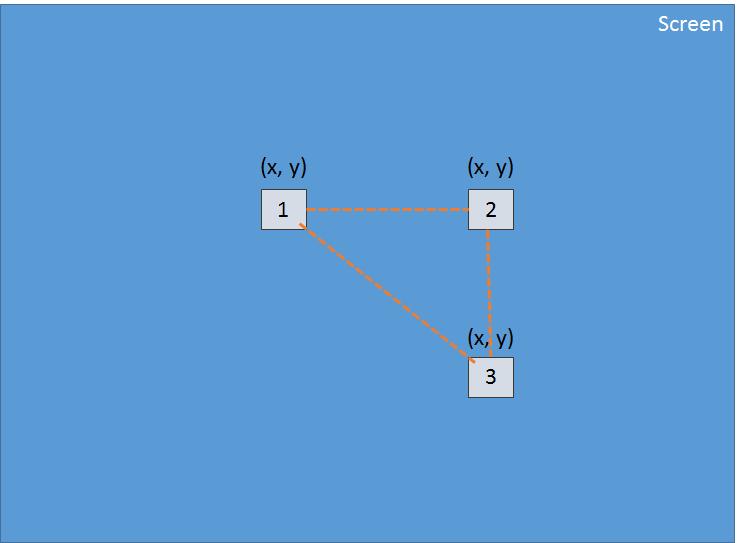 A co-ordinate diagram