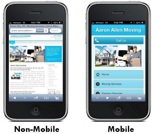 A comparison of mobile optimized and non-mobile optimized sites