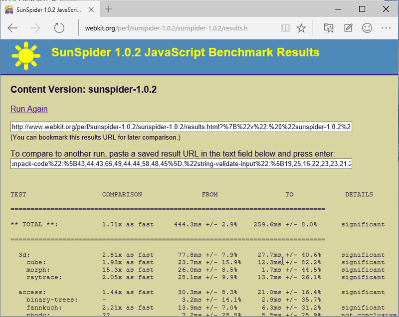 SunSpider Benchmark Test Results