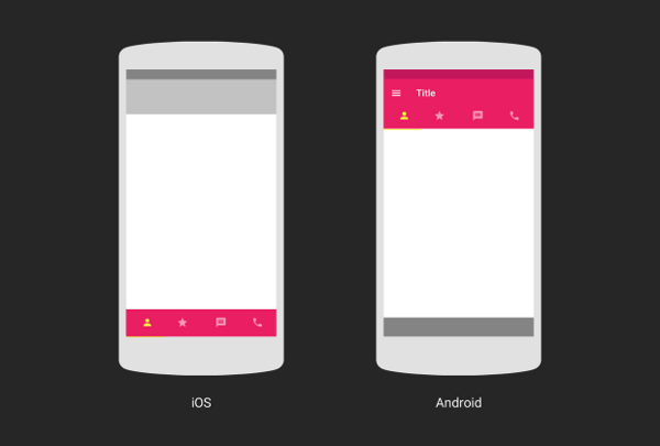 ios versus android tabs