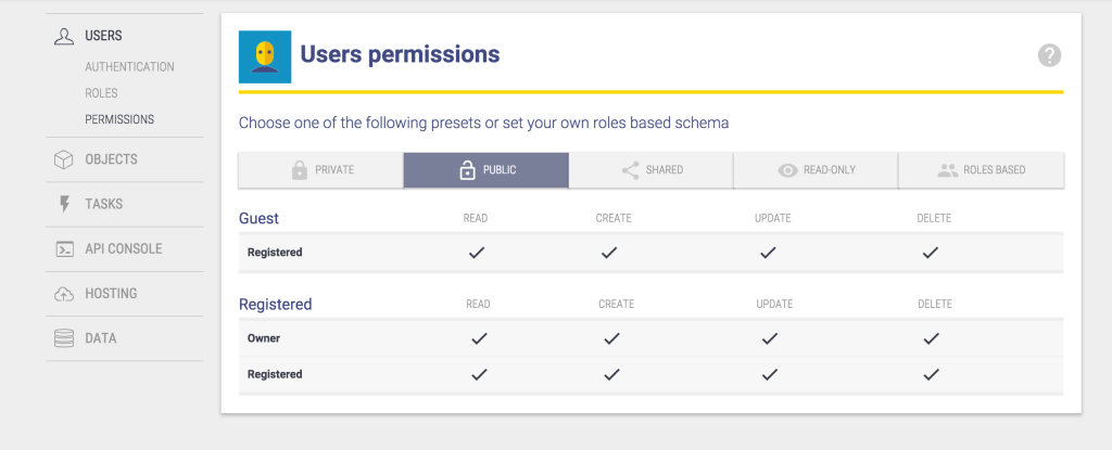 Public Permissions