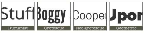 Examples of Humanist Grotesque Neo-grotesque & Geometric fonts