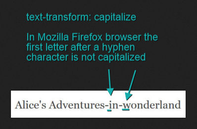 first letter after a hyphen character is not turned into uppercase in Firefox when the capitalize value is applied