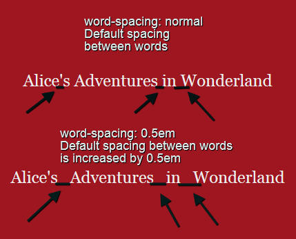 word-spacing values of normal and length