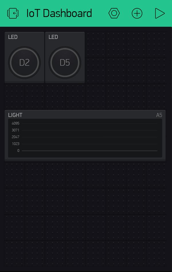 Blynk Graph Widget Added