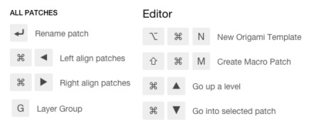 A few example shortcuts taken from the documentation.