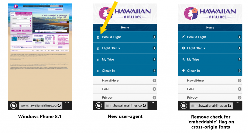Mobile Web charset rendering comparison