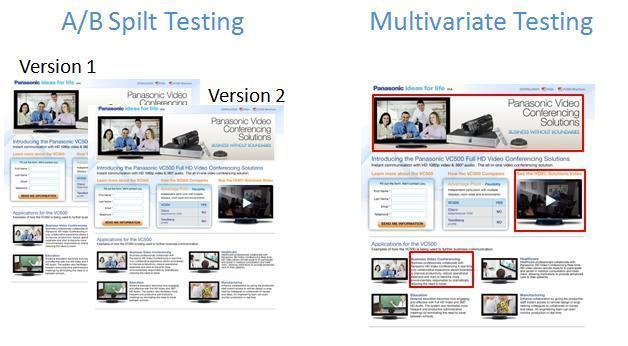 A/B and Multivariate testing
