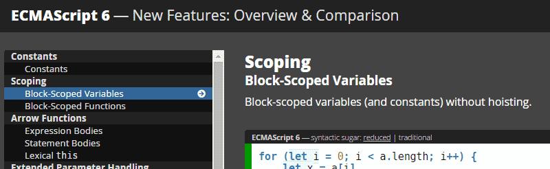ECMAScript 6 — New Features: Overview & Comparison