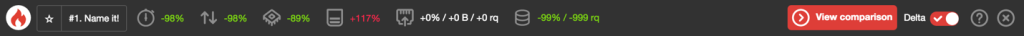 Second profile toolbar