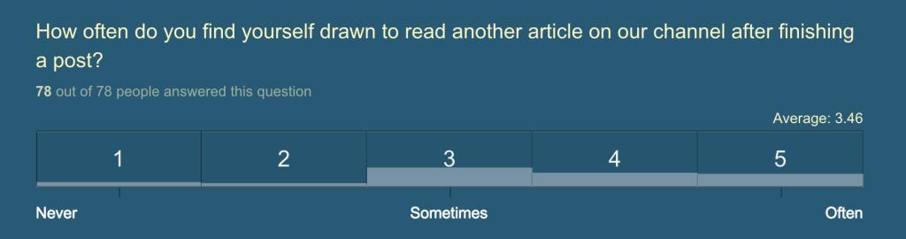 Reader retention