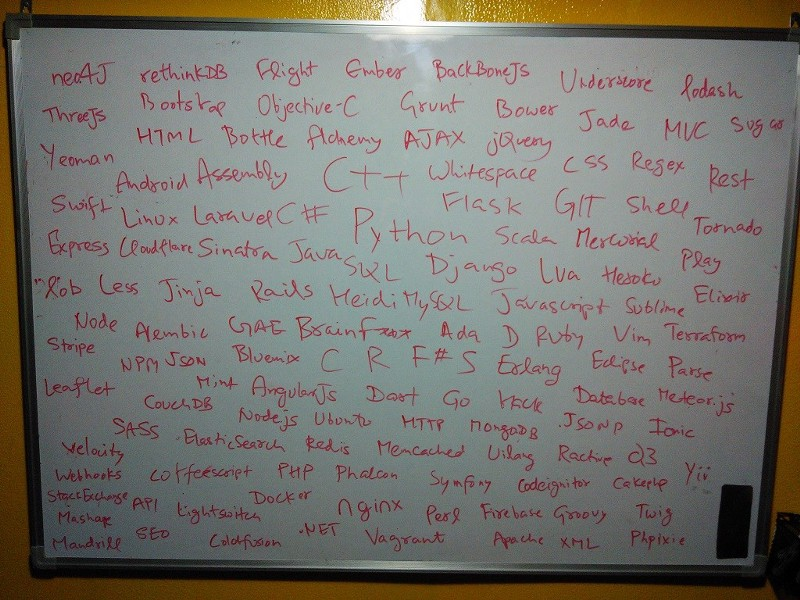 A whiteboard full of words relating to web dev