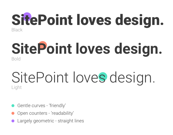 The Roboto font on SitePoint