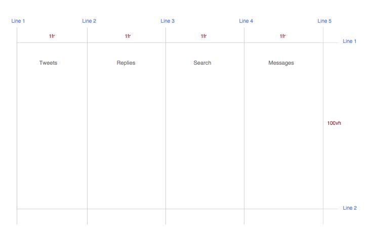 Mockup of Grid Lines in Grid Layout Module