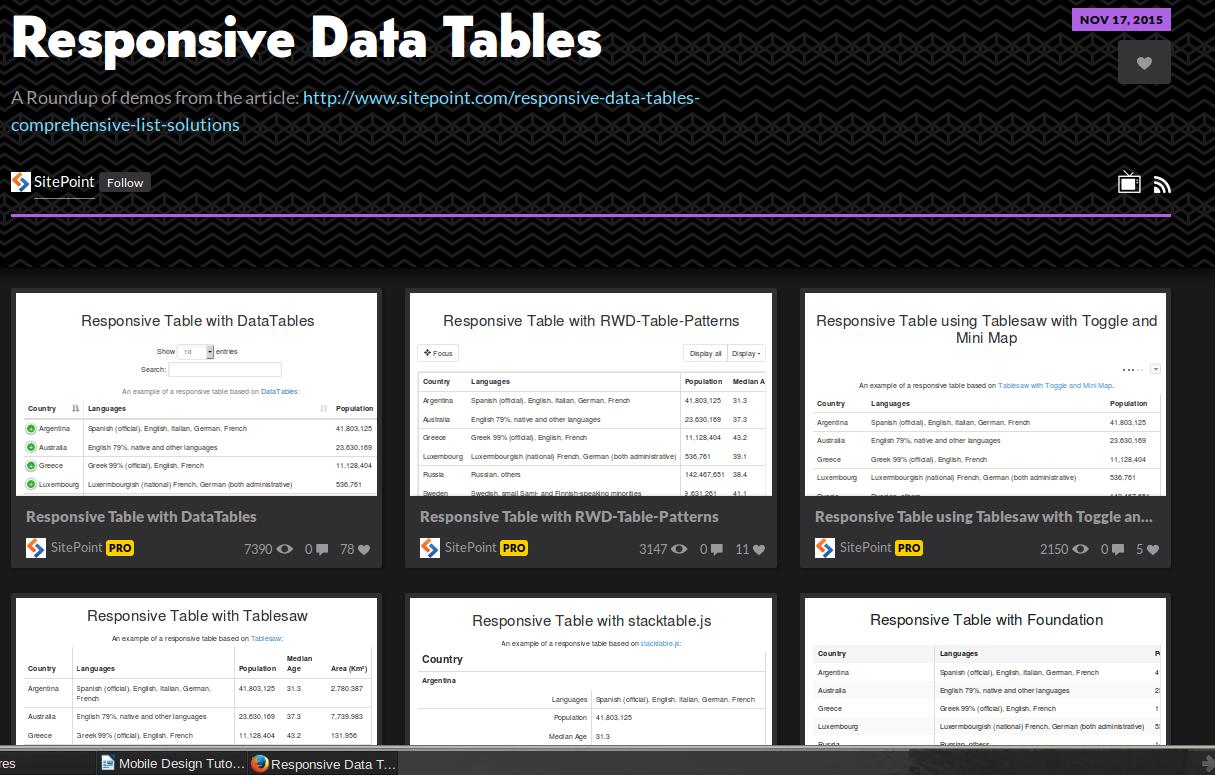 Responsive Data Tables