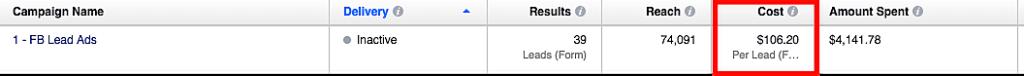 Facebook Lead Ads CPA