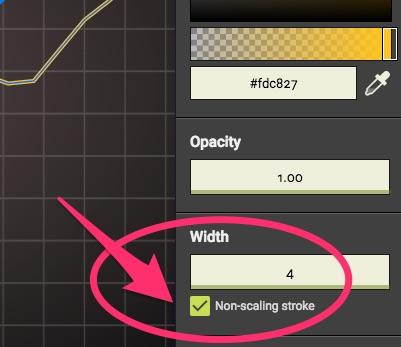 Non-scaling stroke checkbox shown in the STROKE panel in Boxy.