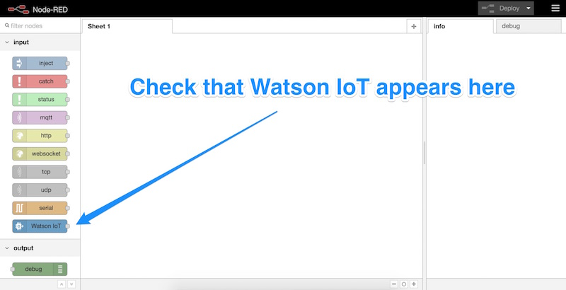 Check that Watson IoT is in inputs and outputs