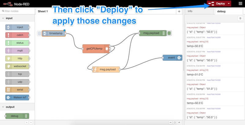 Clicking deploy to apply those changes