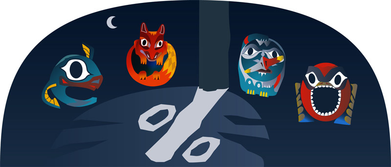 Various browsers as totems looking at a mysterious percentage sign