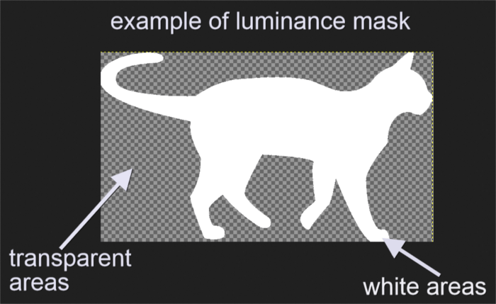 Example of PNG image you can use as luminance mask.