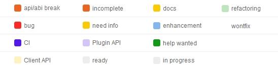 GitHub OSVR Labels