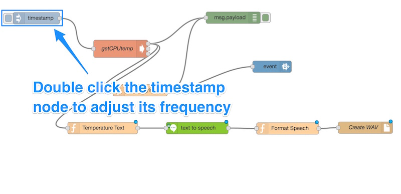 Double clicking the timestamp node